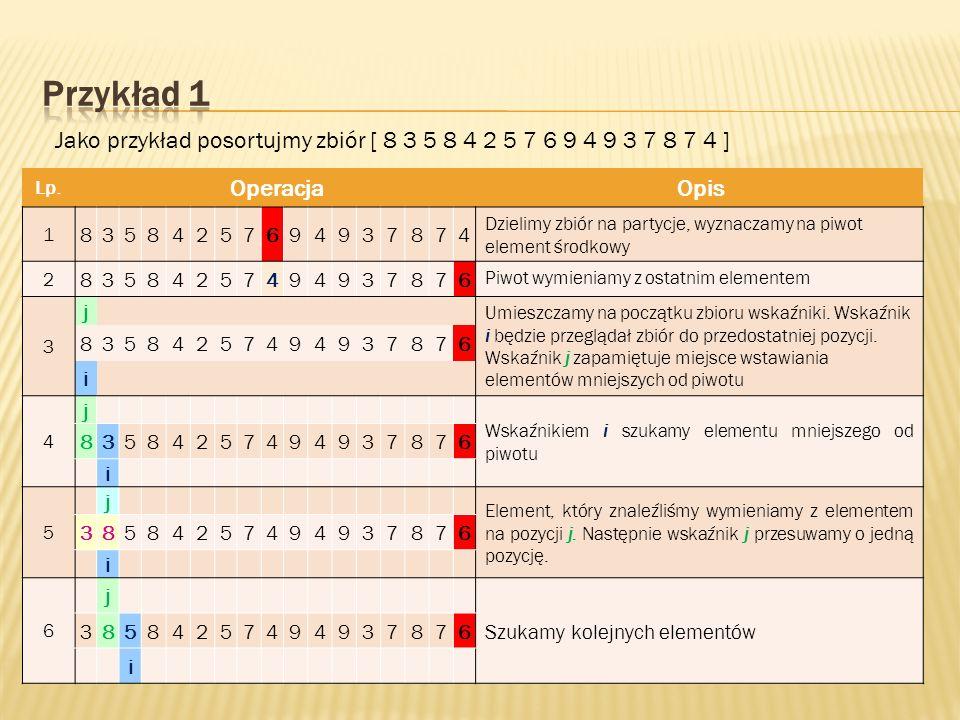 Przykład 1 Jako przykład posortujmy zbiór [ 8 3 5 8 4 2 5 7 6 9 4 9 3 7 8 7 4 ] Lp. Operacja. Opis.